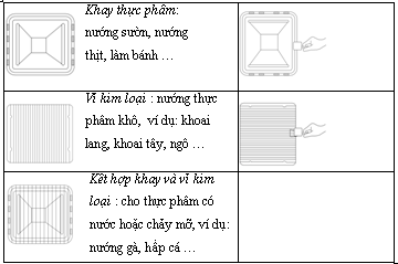 hướng dẫn sử dụng lò nướng komasu