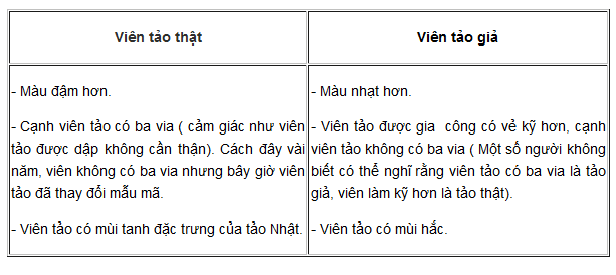 Cách phân biệt Tảo Spirulina thật và giả